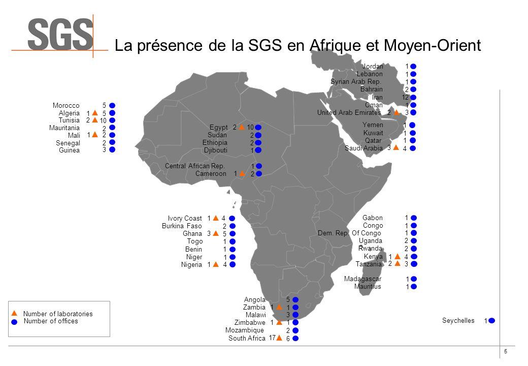 La présence de la SGS en Afrique et Moyen-Orient