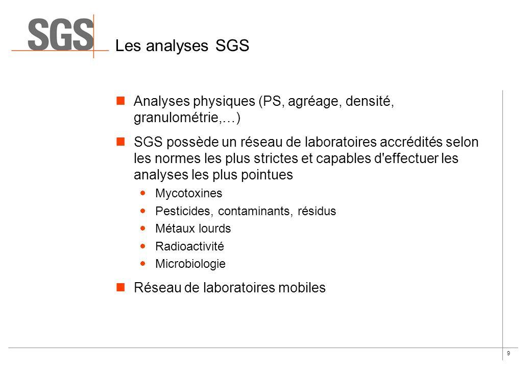 Les analyses SGS Analyses physiques (PS, agréage, densité, granulométrie,…)