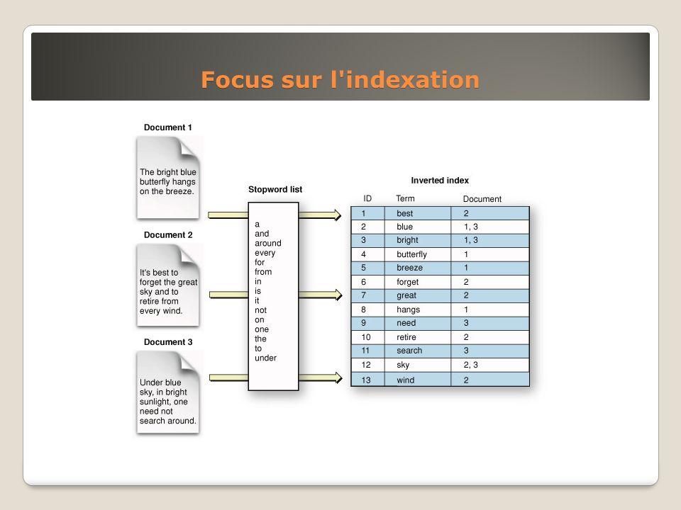 Focus sur l indexation