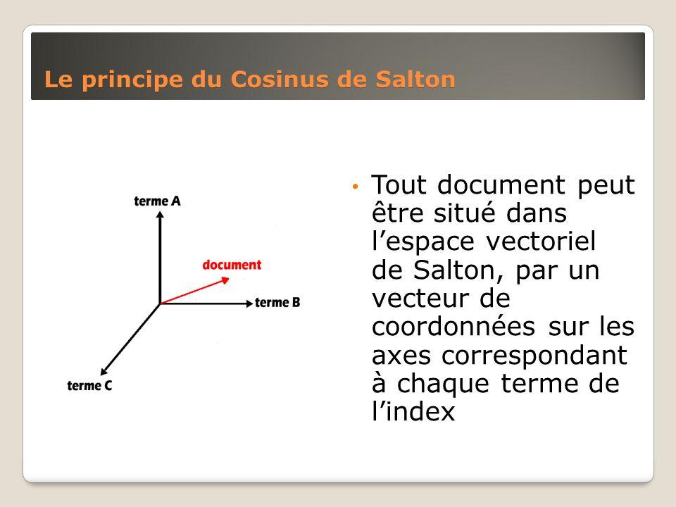Le principe du Cosinus de Salton