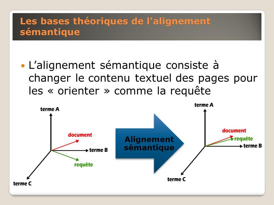 Les bases théoriques de l'alignement sémantique