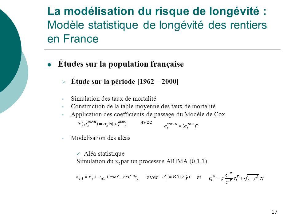 La modélisation du risque de longévité : Modèle statistique de longévité des rentiers en France
