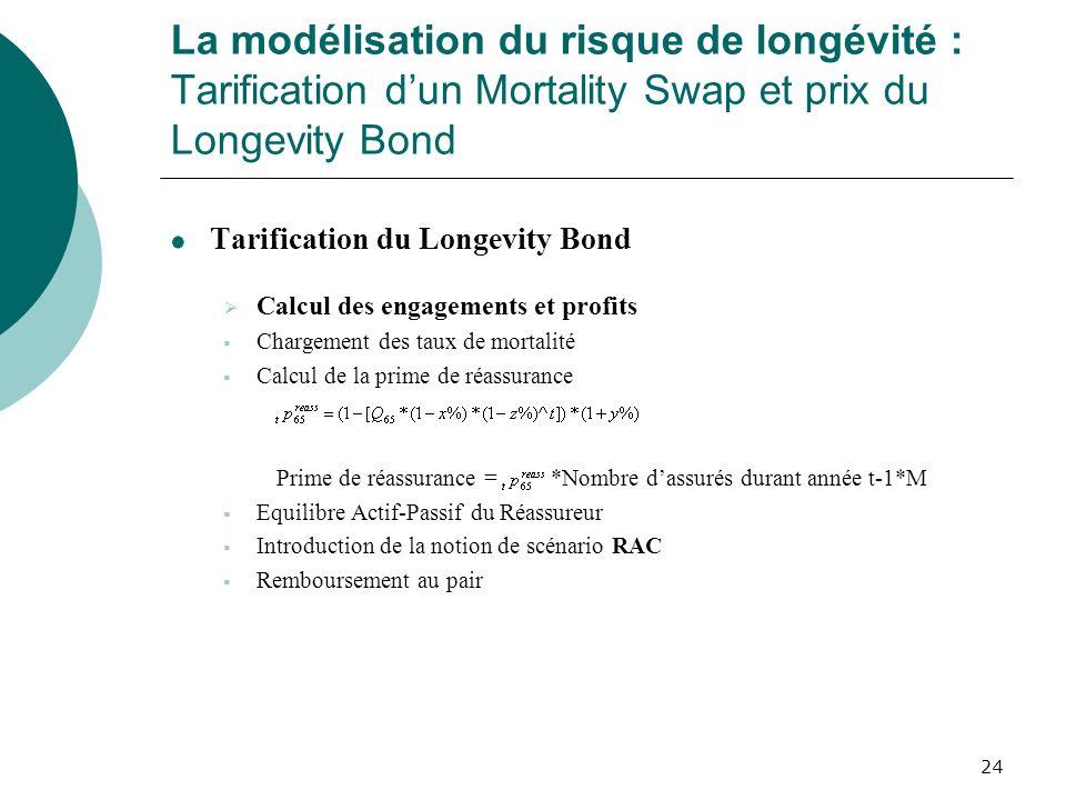 La modélisation du risque de longévité : Tarification d'un Mortality Swap et prix du Longevity Bond