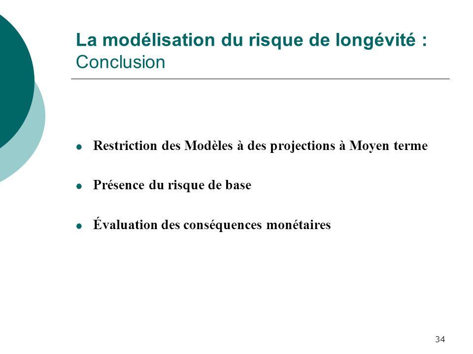 La modélisation du risque de longévité : Conclusion