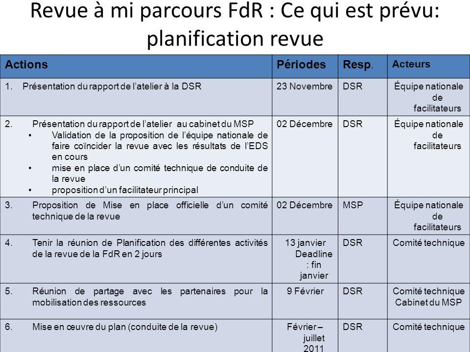 Revue à mi parcours FdR : Ce qui est prévu: planification revue