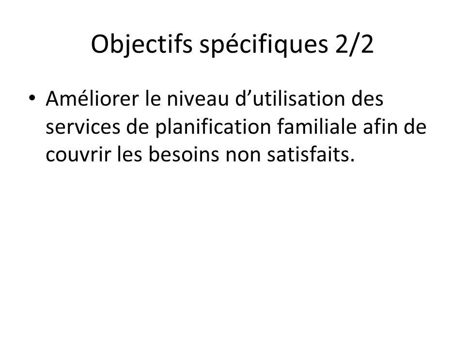 Objectifs spécifiques 2/2