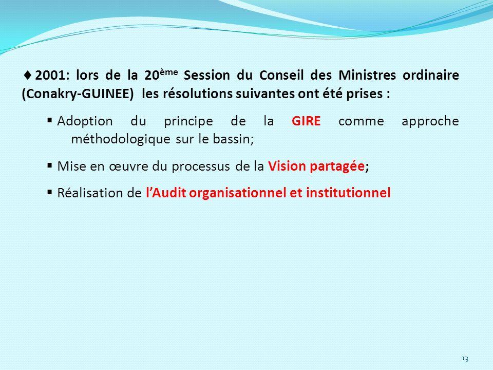 2001: lors de la 20ème Session du Conseil des Ministres ordinaire (Conakry-GUINEE) les résolutions suivantes ont été prises :
