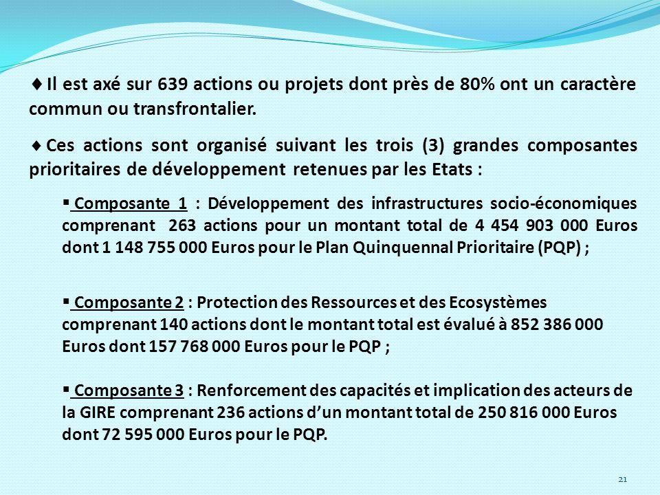Il est axé sur 639 actions ou projets dont près de 80% ont un caractère commun ou transfrontalier.
