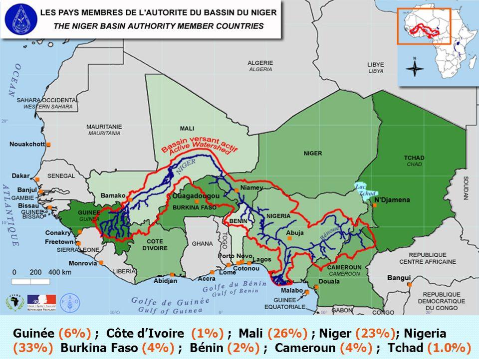 Guinée (6%) ; Côte d'Ivoire (1%) ; Mali (26%) ; Niger (23%); Nigeria (33%) Burkina Faso (4%) ; Bénin (2%) ; Cameroun (4%) ; Tchad (1.0%)