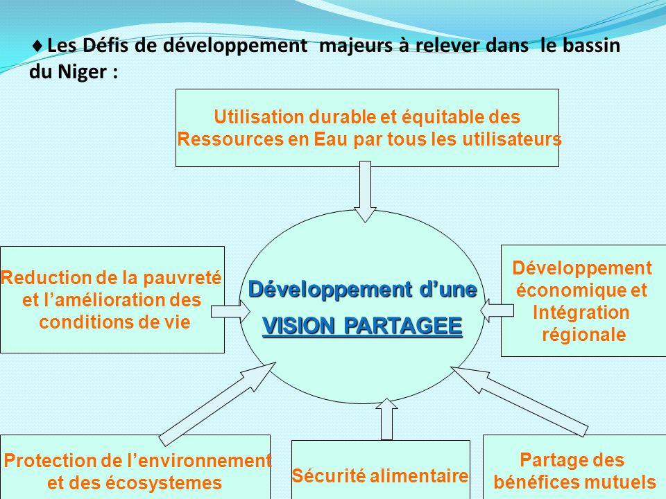 Développement d'une VISION PARTAGEE