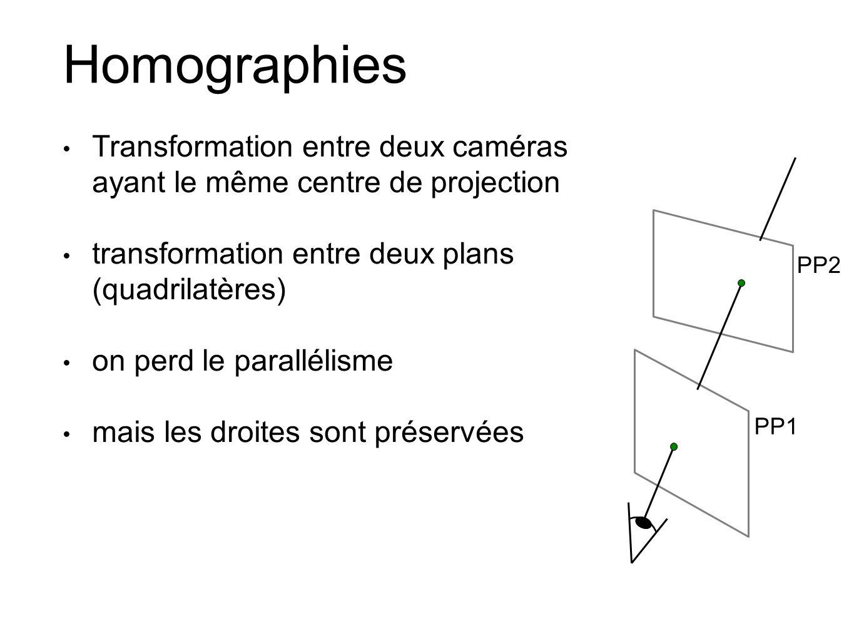 Homographies Transformation entre deux caméras ayant le même centre de projection. transformation entre deux plans (quadrilatères)