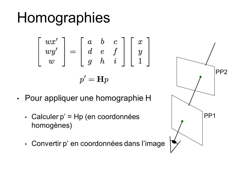 Homographies Pour appliquer une homographie H