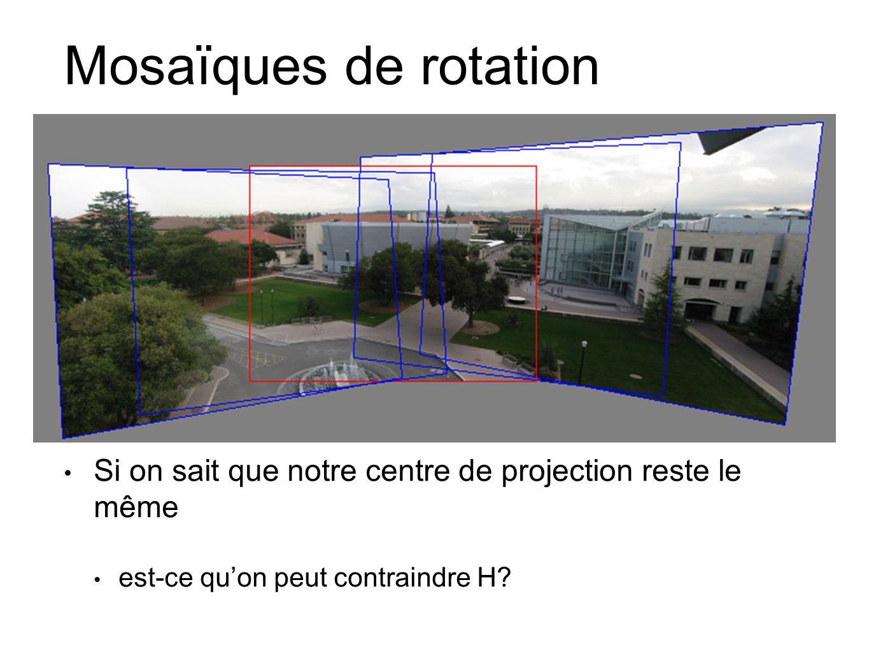 Mosaïques de rotation Si on sait que notre centre de projection reste le même.