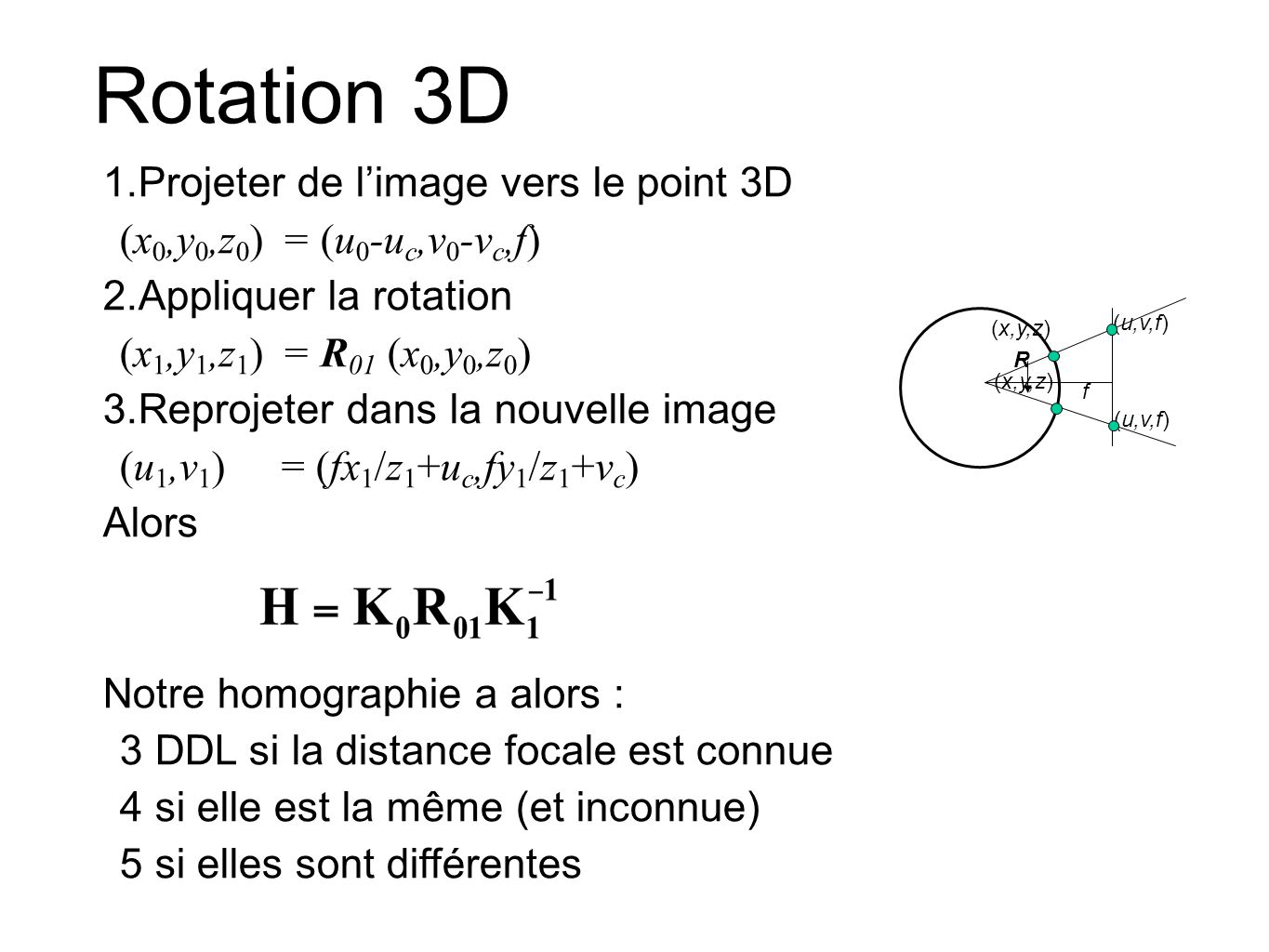 Rotation 3D Projeter de l'image vers le point 3D