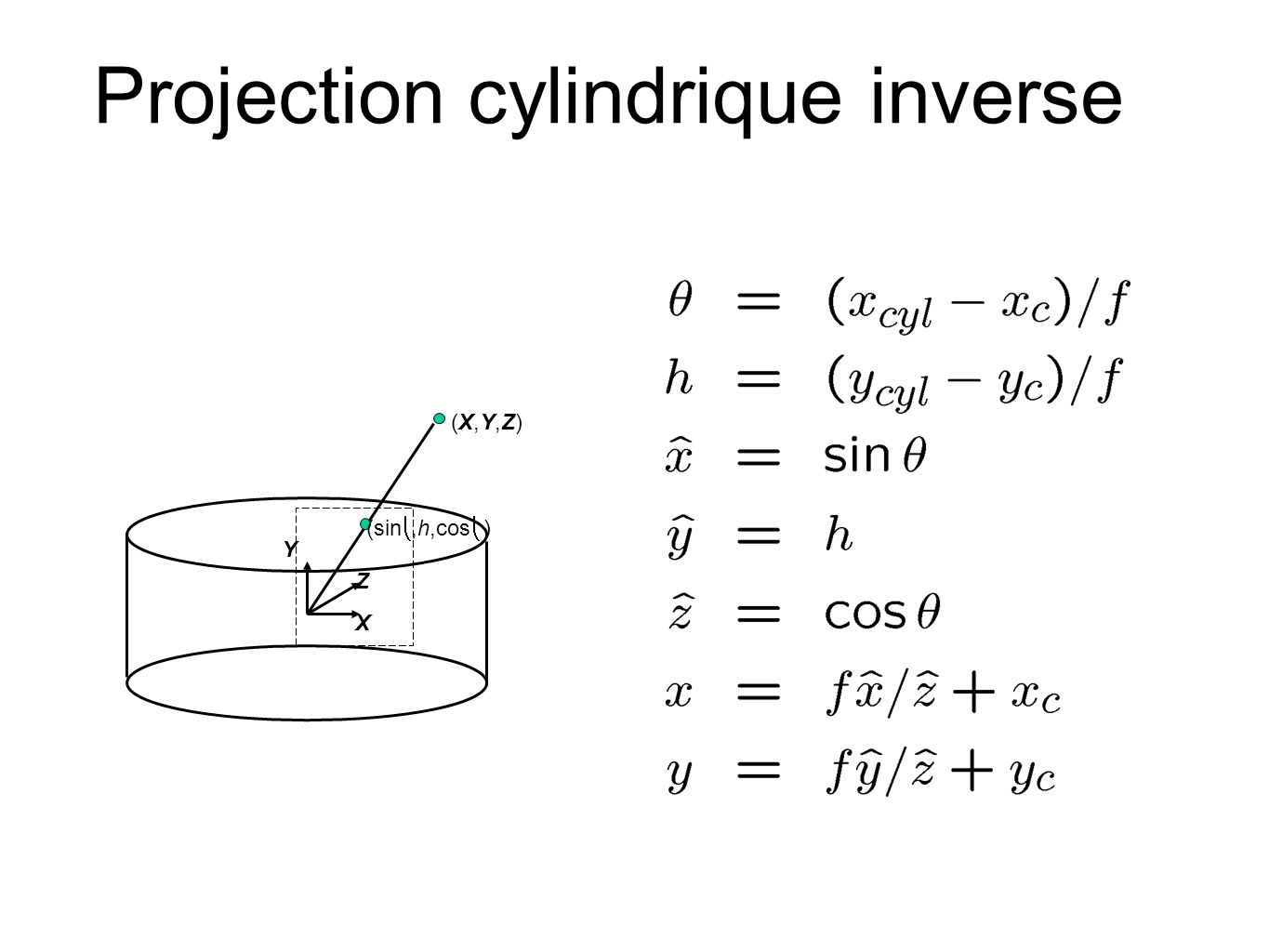 Projection cylindrique inverse
