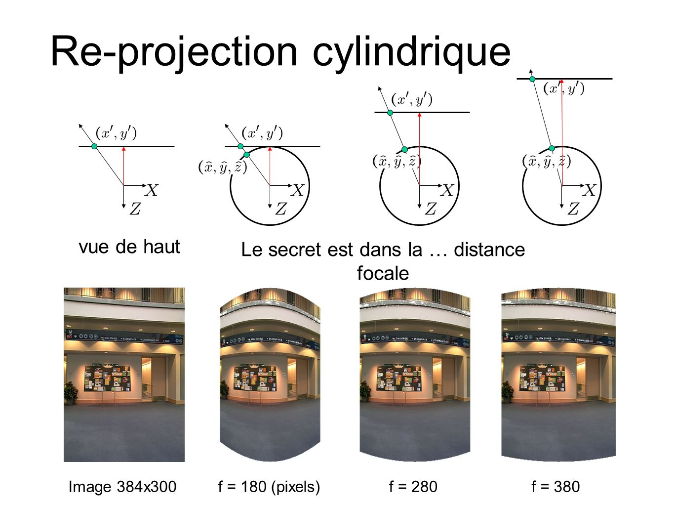 Re-projection cylindrique