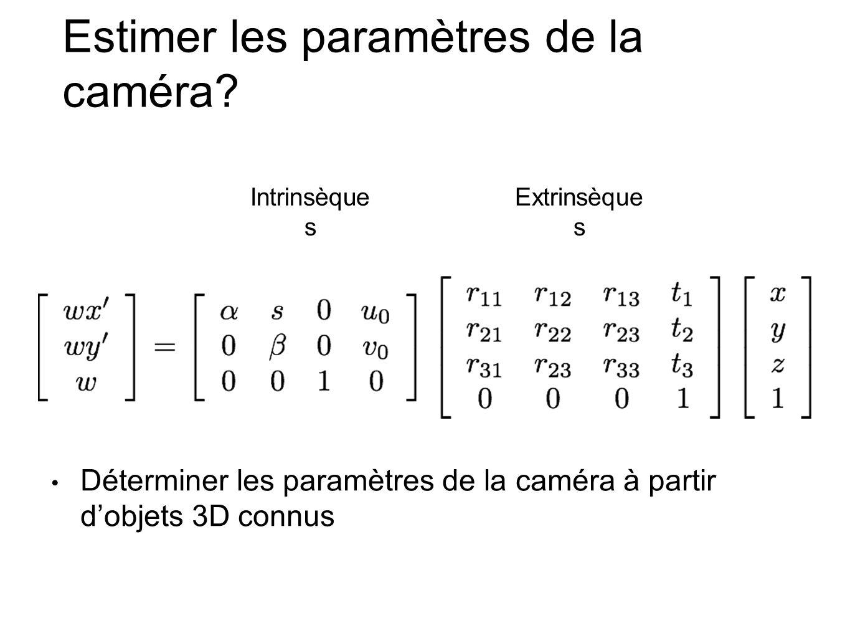 Estimer les paramètres de la caméra