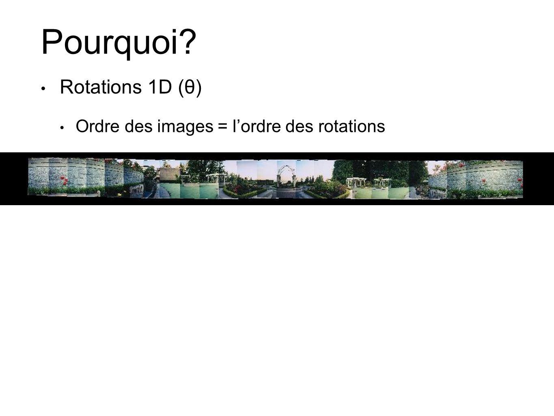 Pourquoi Rotations 1D (θ) Ordre des images = l'ordre des rotations