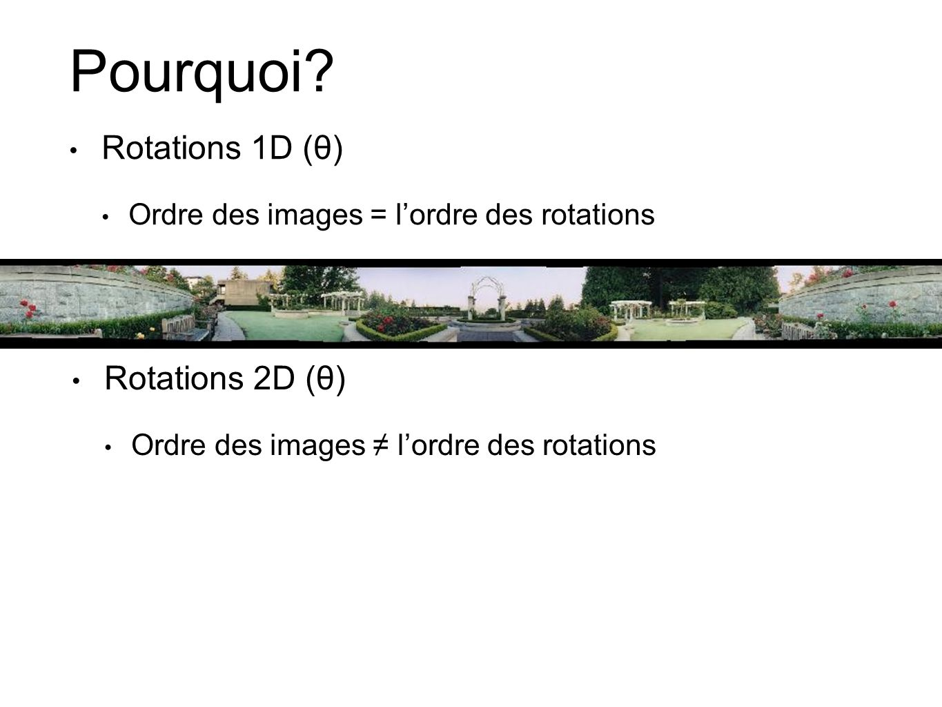 Pourquoi Rotations 1D (θ) Rotations 2D (θ)