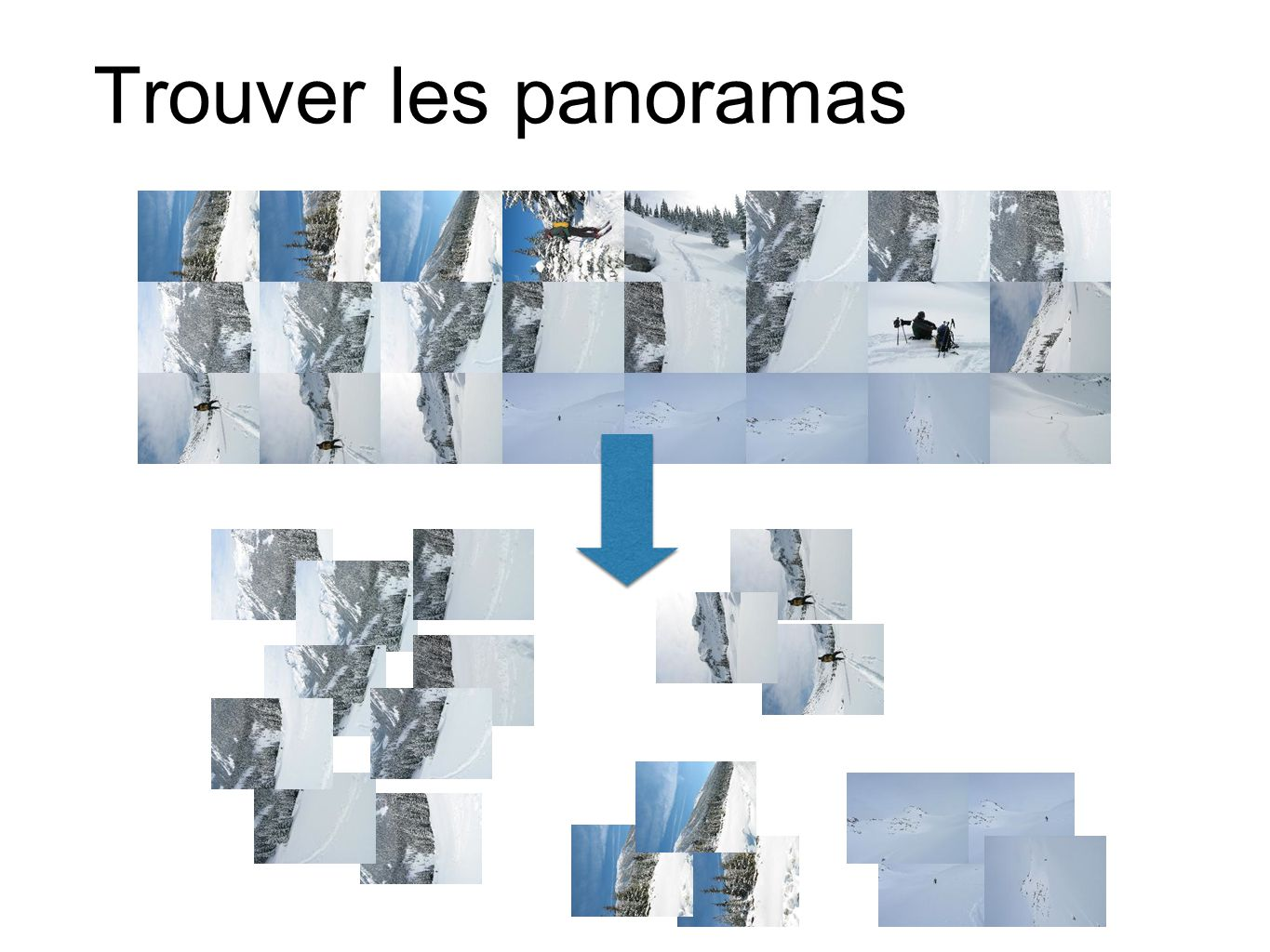Trouver les panoramas