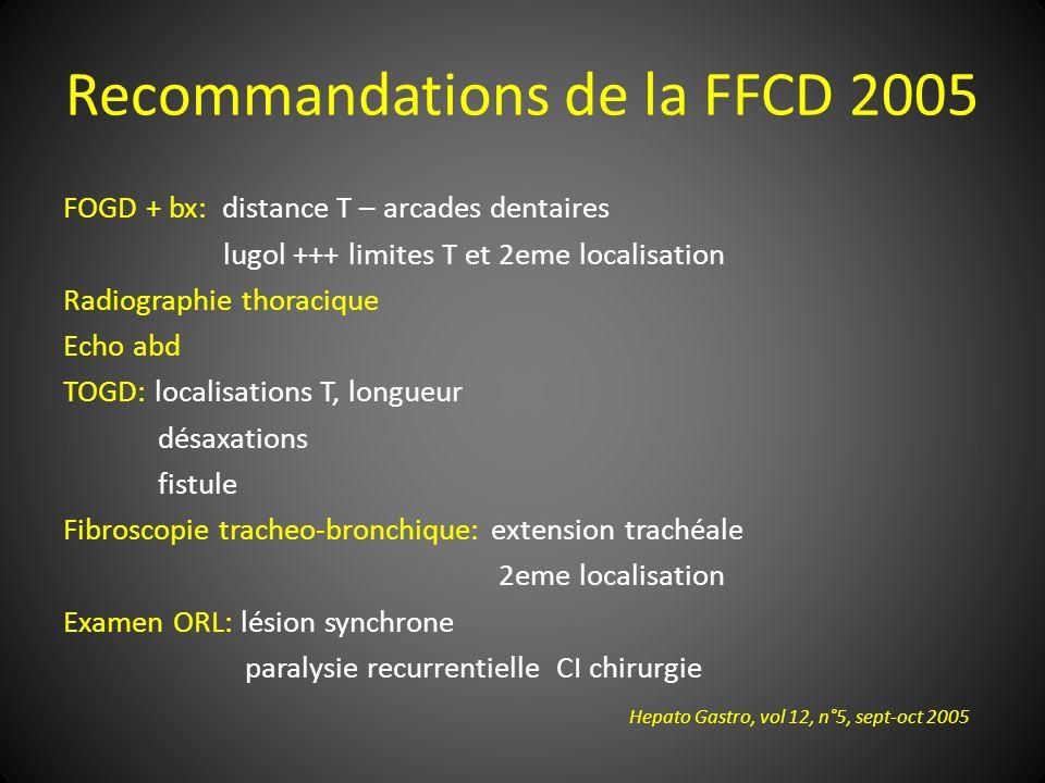 Recommandations de la FFCD 2005