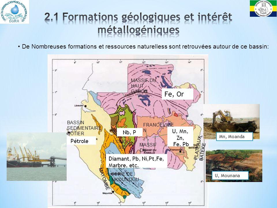 2.1 Formations géologiques et intérêt métallogéniques