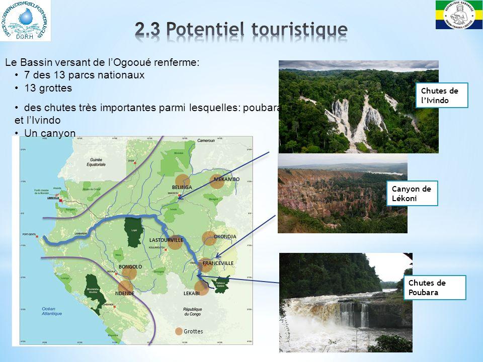 2.3 Potentiel touristique