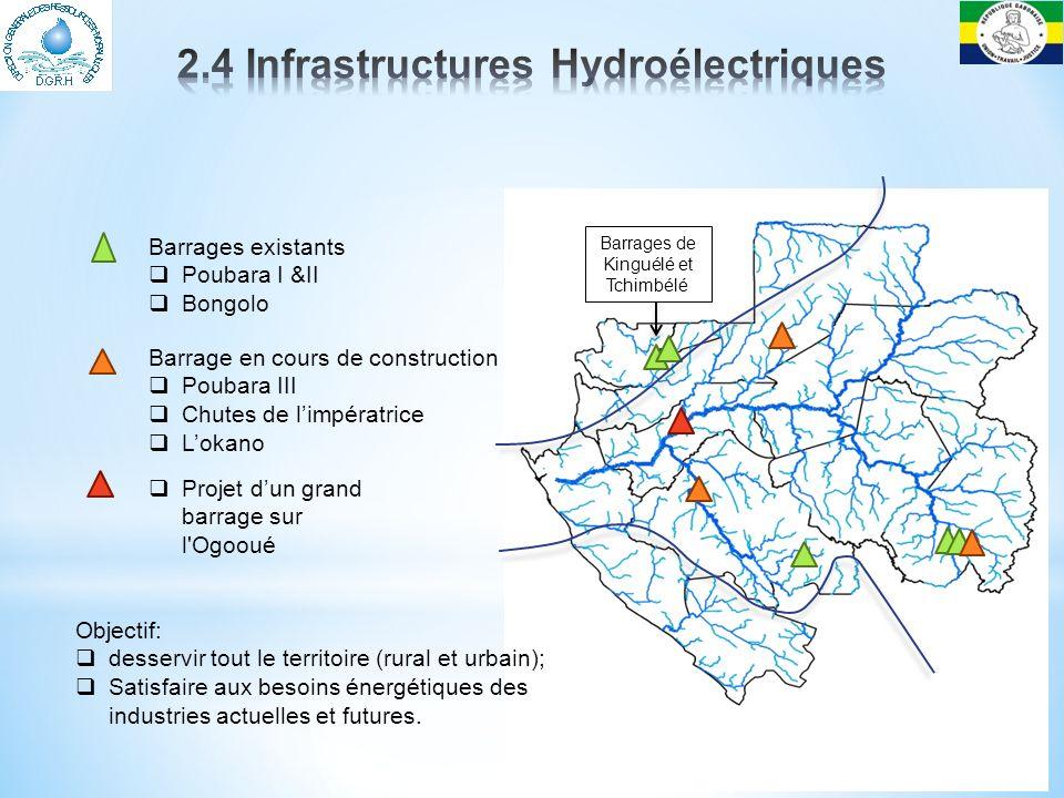 2.4 Infrastructures Hydroélectriques