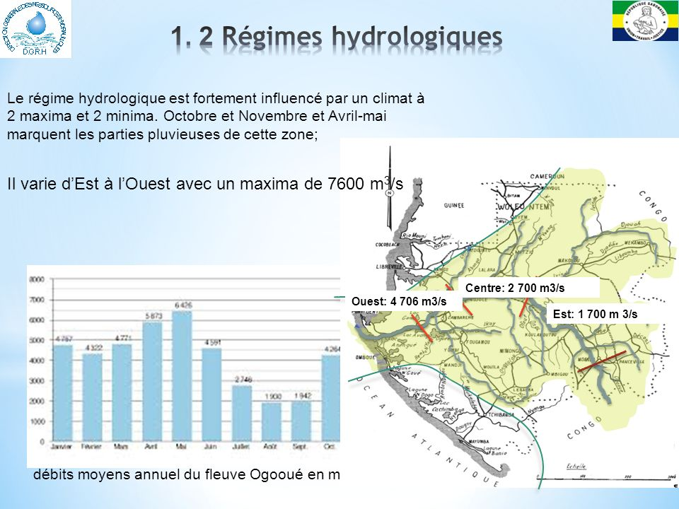 1. 2 Régimes hydrologiques