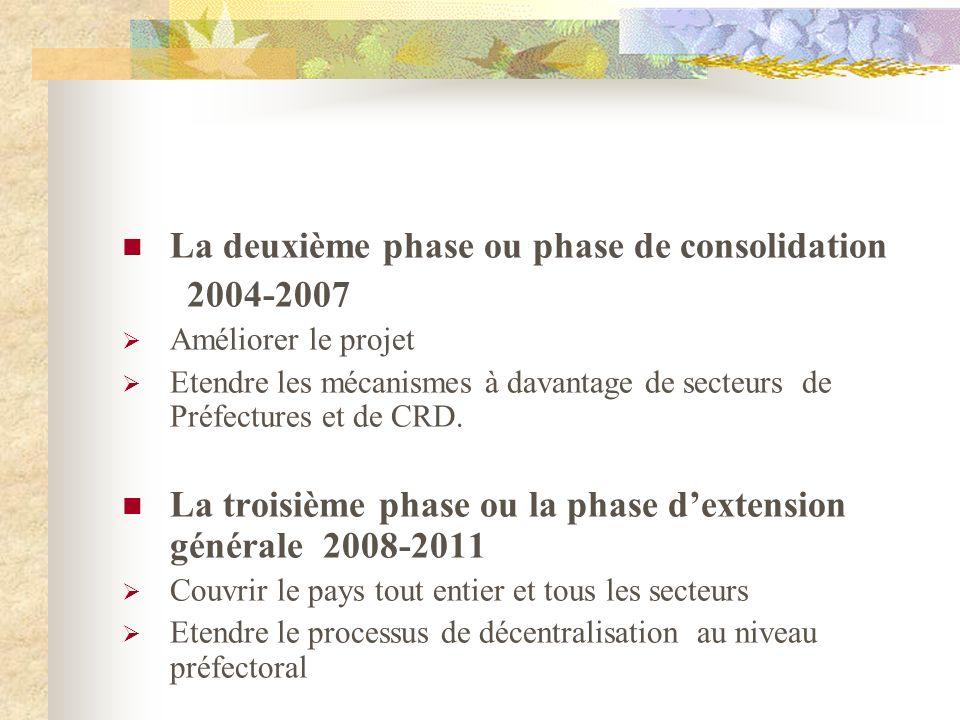 La deuxième phase ou phase de consolidation 2004-2007
