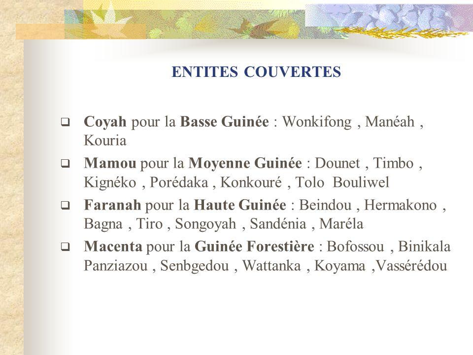 ENTITES COUVERTES Coyah pour la Basse Guinée : Wonkifong , Manéah , Kouria.