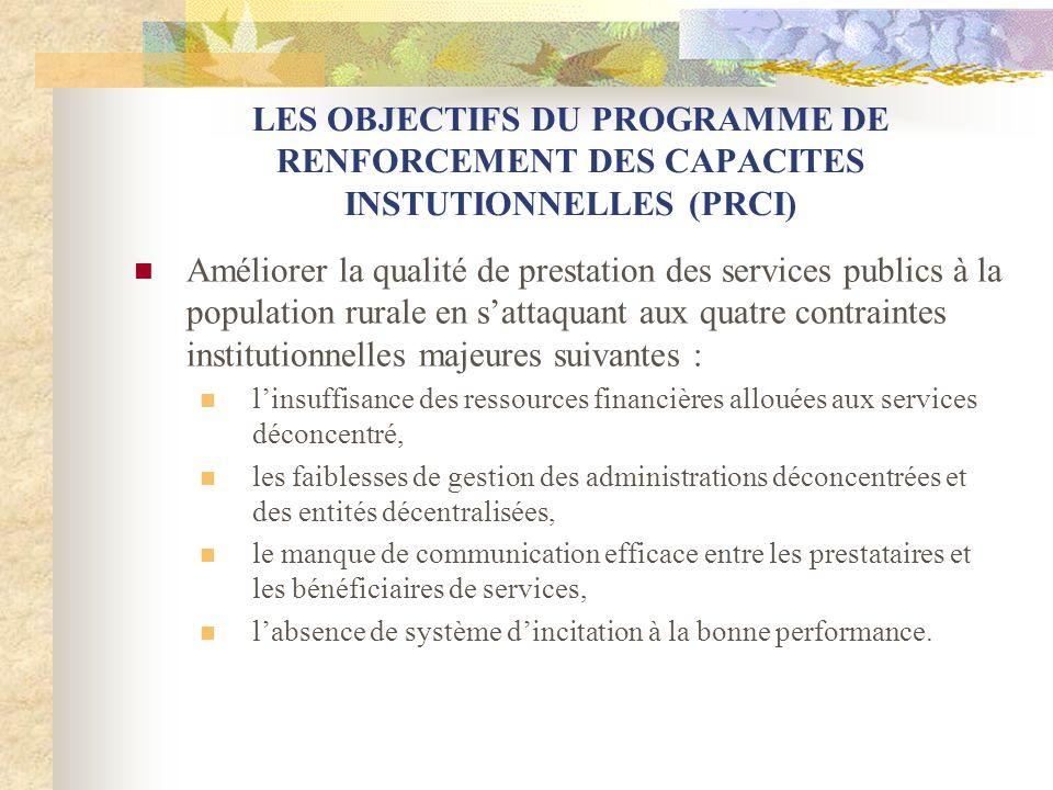 LES OBJECTIFS DU PROGRAMME DE RENFORCEMENT DES CAPACITES INSTUTIONNELLES (PRCI)