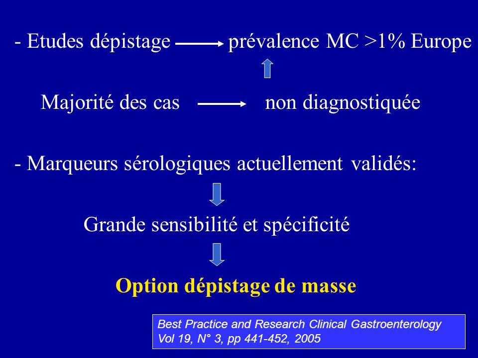- Etudes dépistage prévalence MC >1% Europe