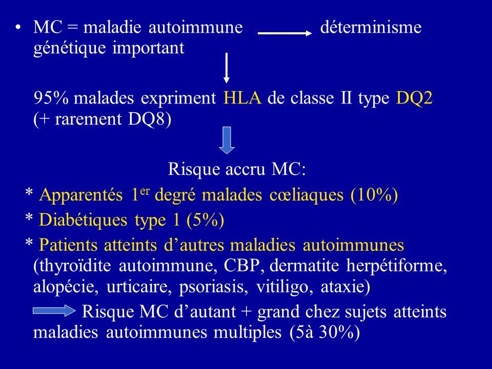 MC = maladie autoimmune déterminisme génétique important