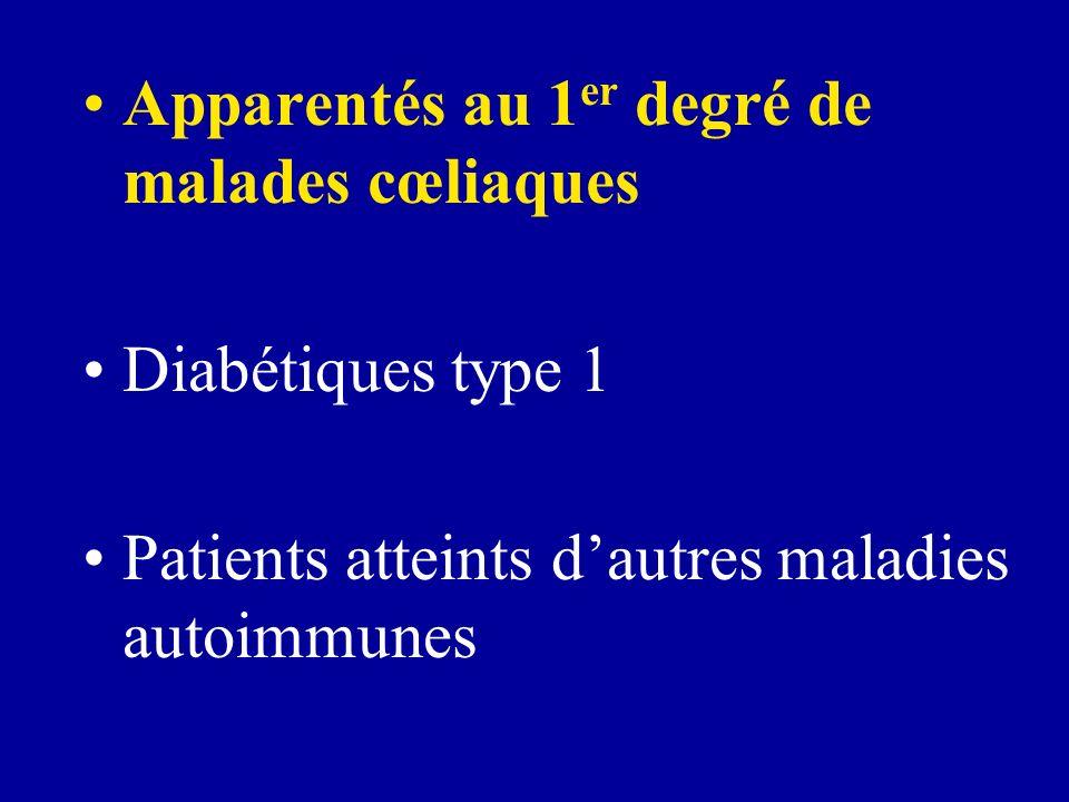 Apparentés au 1er degré de malades cœliaques