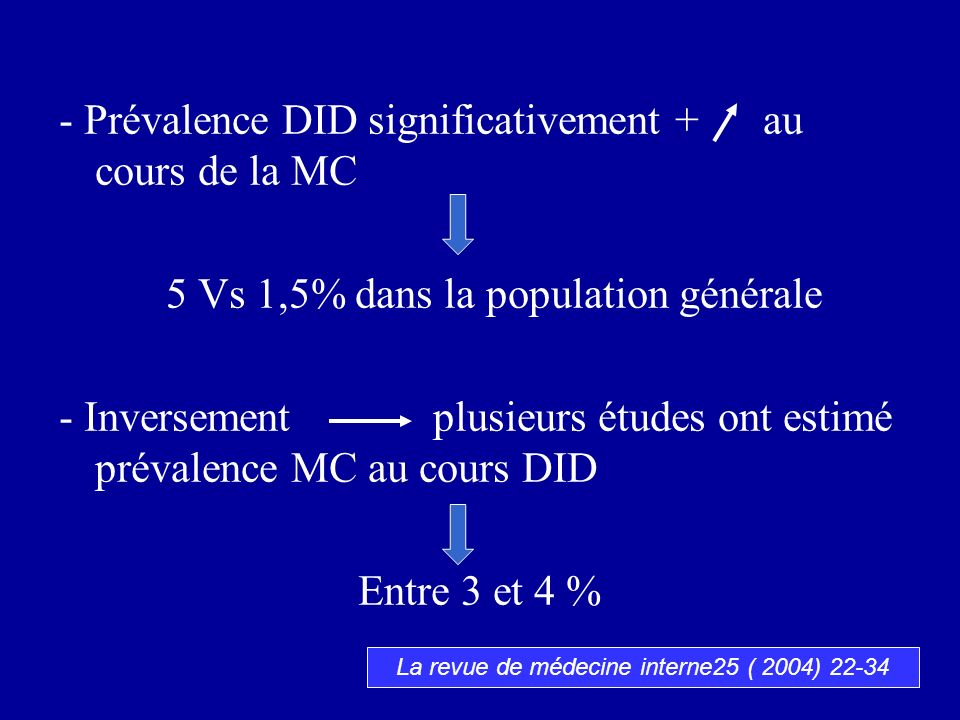La revue de médecine interne25 ( 2004) 22-34