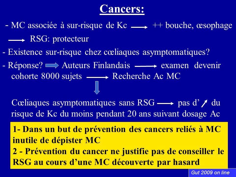 - MC associée à sur-risque de Kc ++ bouche, œsophage