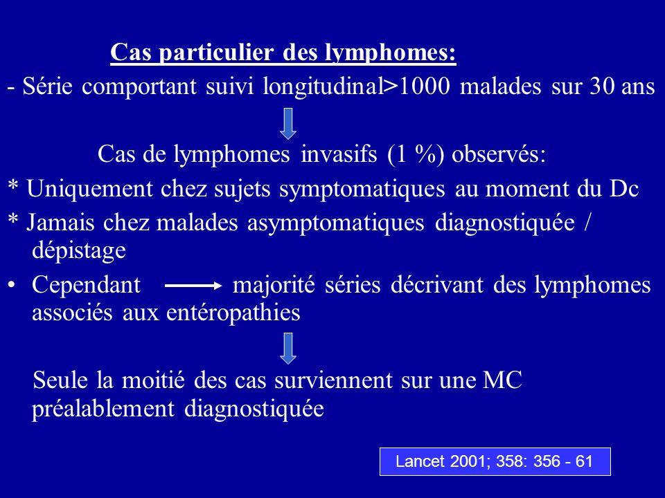Cas particulier des lymphomes: