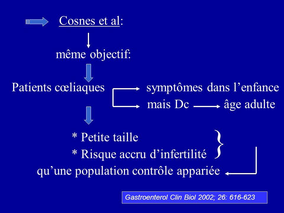 } Cosnes et al: même objectif: