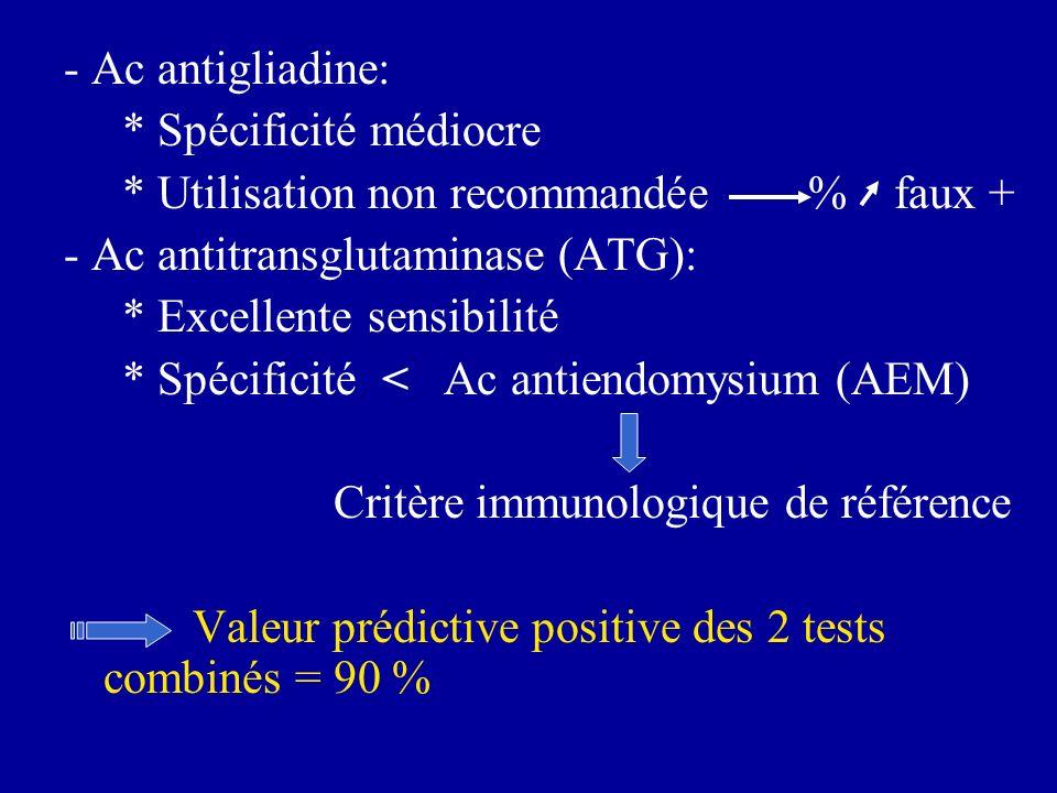 - Ac antigliadine: * Spécificité médiocre. * Utilisation non recommandée % faux + - Ac antitransglutaminase (ATG):
