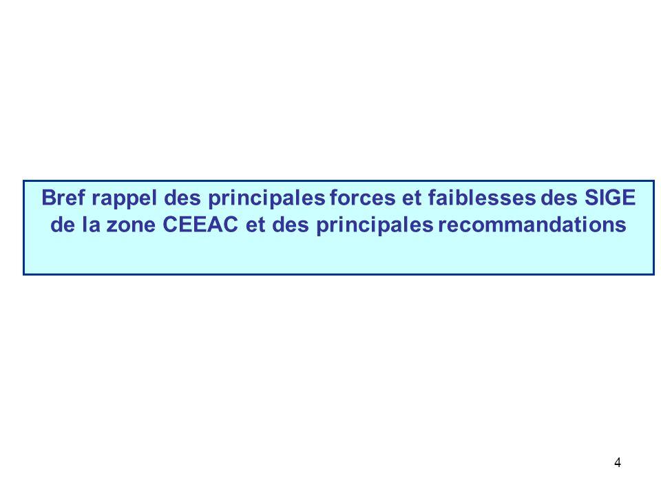 Bref rappel des principales forces et faiblesses des SIGE de la zone CEEAC et des principales recommandations