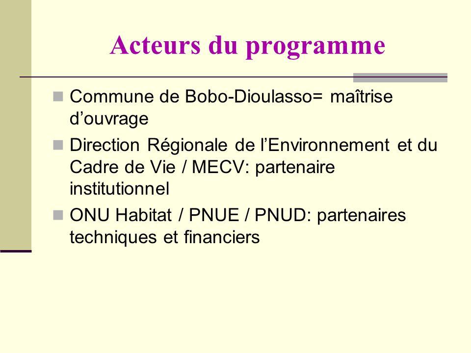 Acteurs du programme Commune de Bobo-Dioulasso= maîtrise d'ouvrage