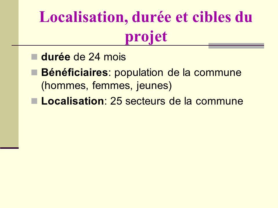 Localisation, durée et cibles du projet