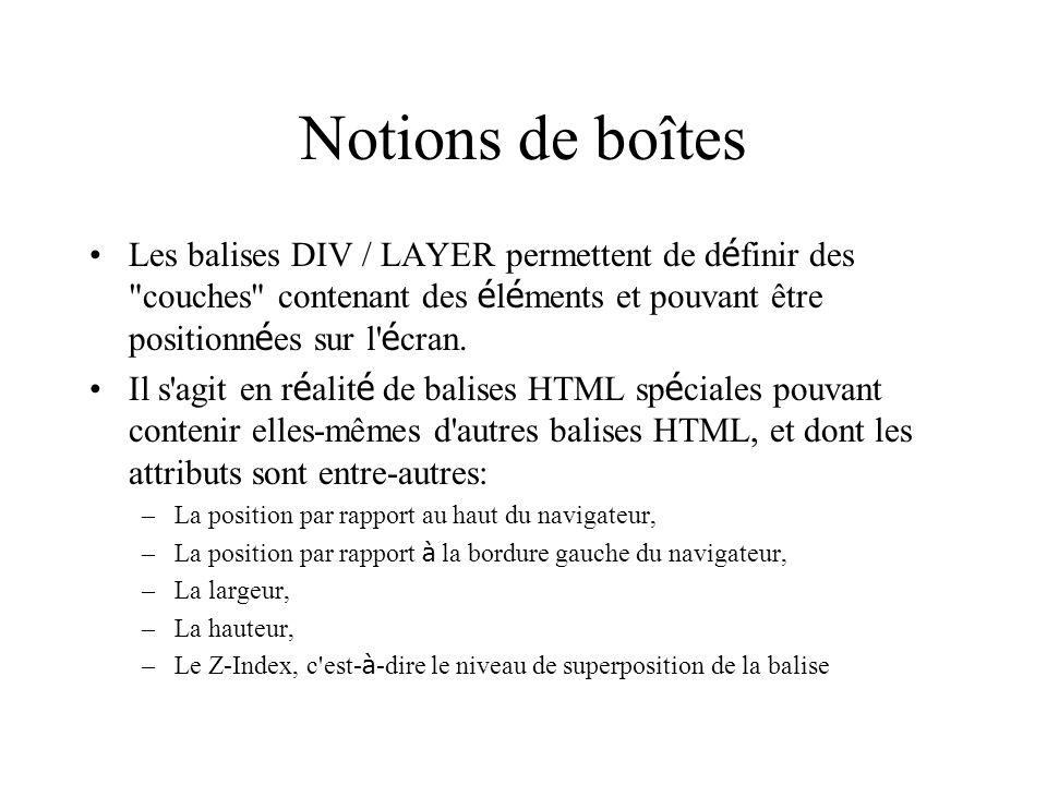 Notions de boîtes Les balises DIV / LAYER permettent de définir des couches contenant des éléments et pouvant être positionnées sur l écran.