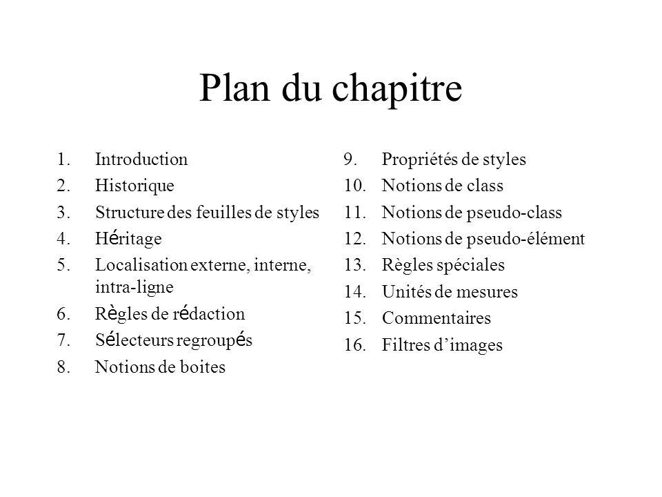 Plan du chapitre Introduction Historique