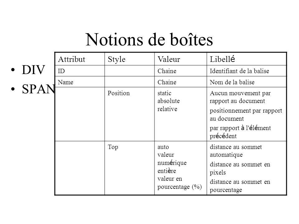Notions de boîtes DIV SPAN Attribut Style Valeur Libellé ID Chaine