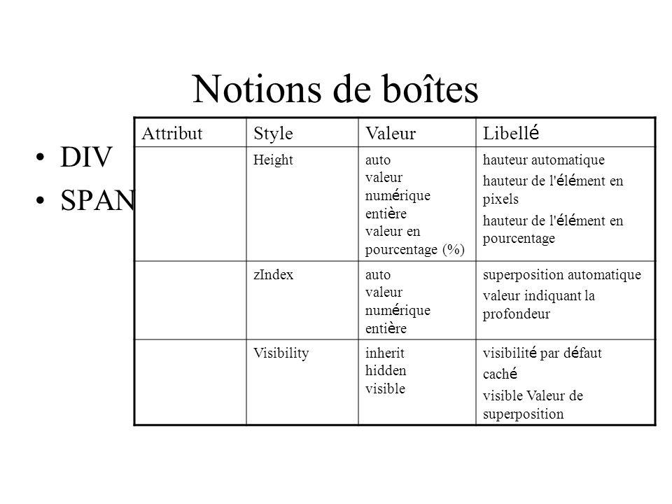 Notions de boîtes DIV SPAN Attribut Style Valeur Libellé Height