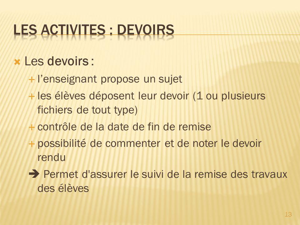 Les activites : devoirs