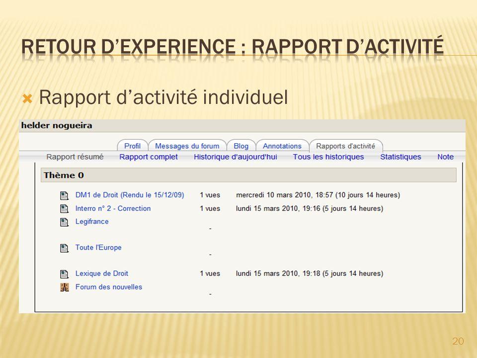 RETOUR D'EXPERIENCE : RAPPORT D'activité