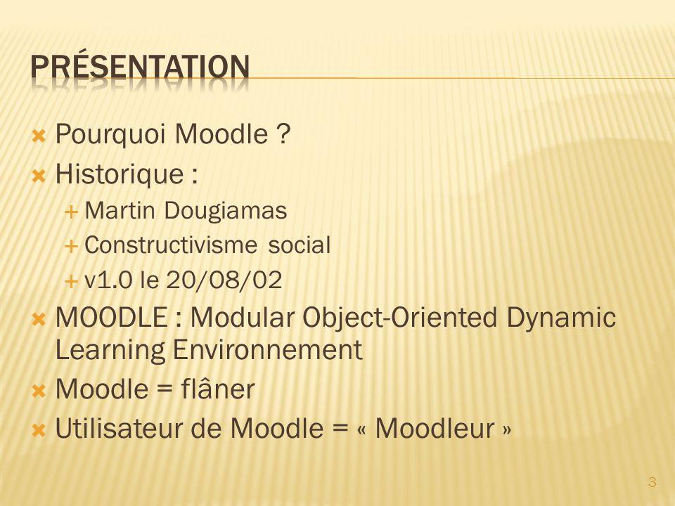 Présentation Pourquoi Moodle Historique :
